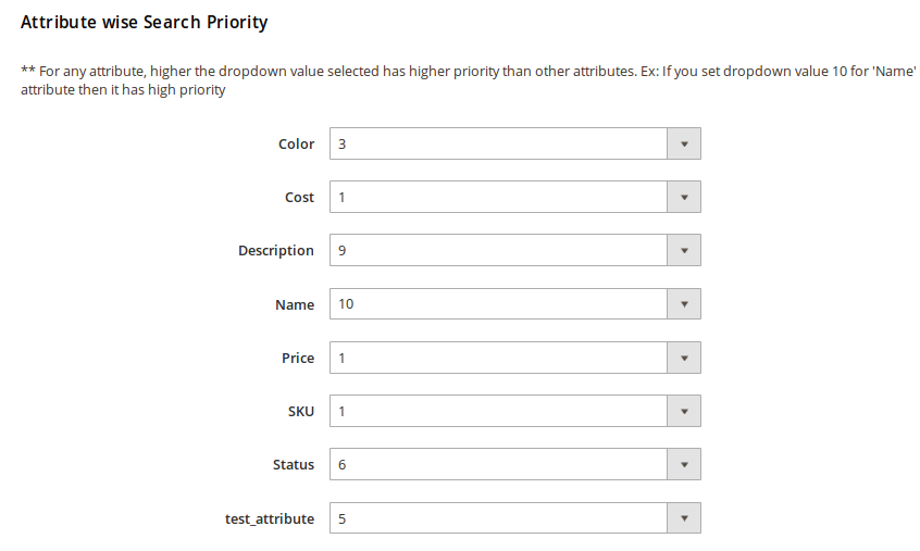 Attribute weight  wise search priority