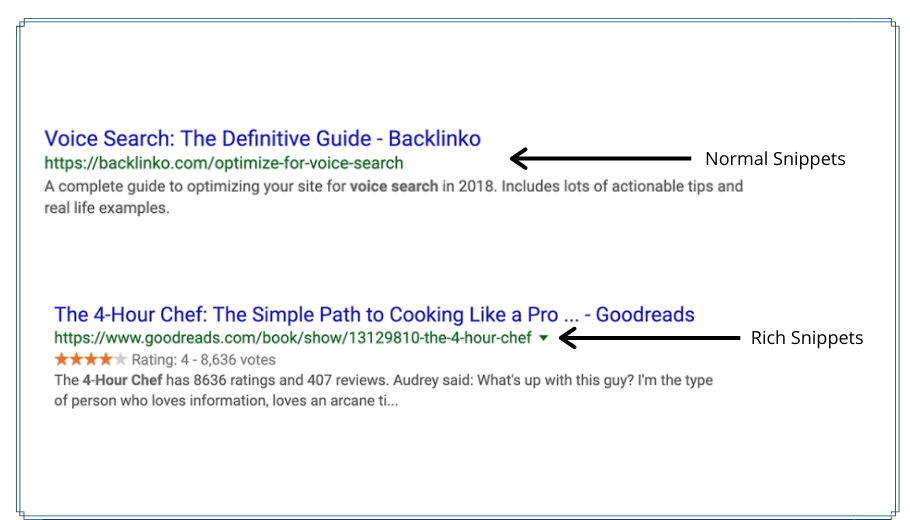 Rich Snippets Examples